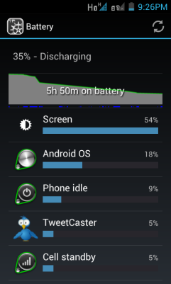 Heavy usage, lasting only 6 hours+