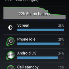 Mostly standby, followed by light usage