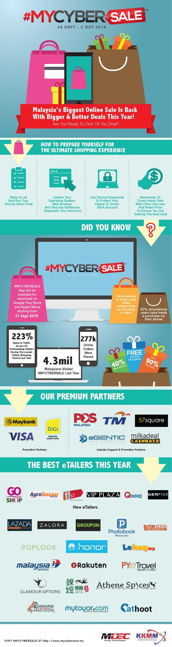 #MYCYBERSALE_Infographic_FINAL